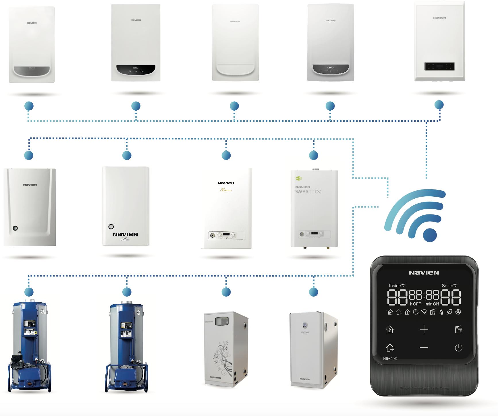 Один умный многофункциональный Wi-Fi пульт для управления любым котлом NAVIEN*